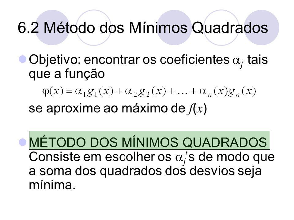 6.2 Método dos Mínimos Quadrados Objetivo: encontrar os coeficientes j tais que a função se aproxime ao máximo de f ( x ) MÉTODO DOS MÍNIMOS QUADRADOS