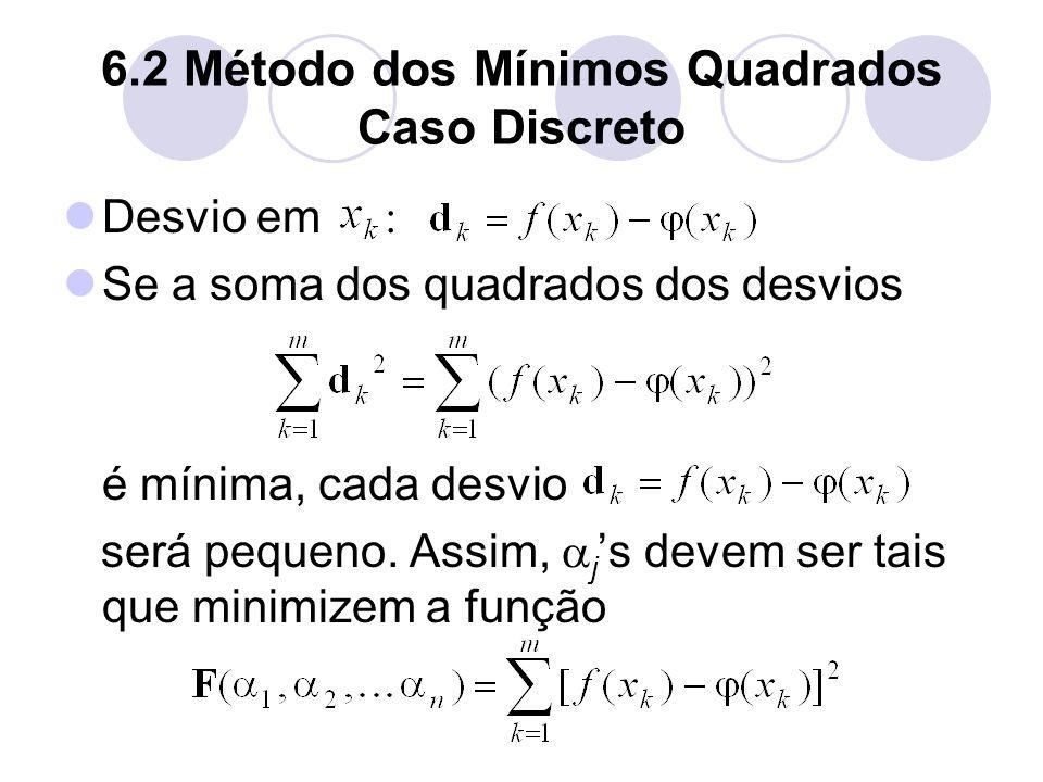 6.2 Método dos Mínimos Quadrados Caso Discreto Desvio em : Se a soma dos quadrados dos desvios é mínima, cada desvio será pequeno. Assim, j s devem se