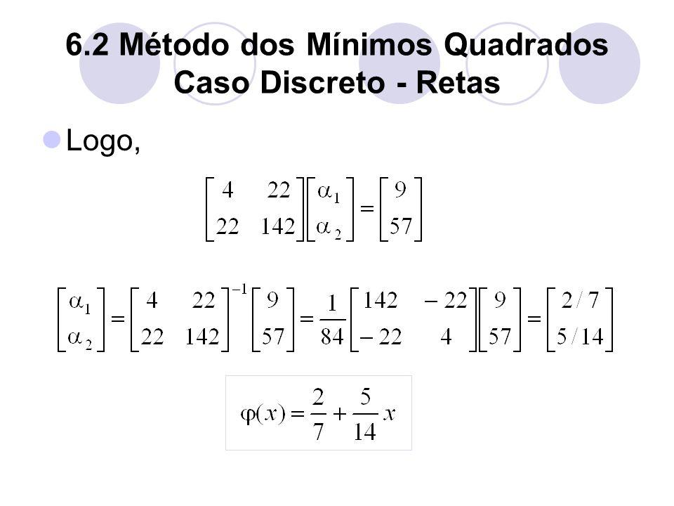 6.2 Método dos Mínimos Quadrados Caso Discreto - Retas Logo,