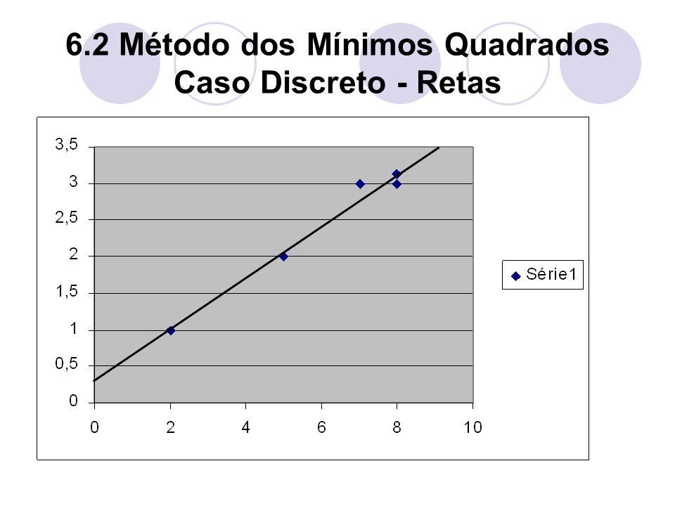 6.2 Método dos Mínimos Quadrados Caso Discreto - Retas