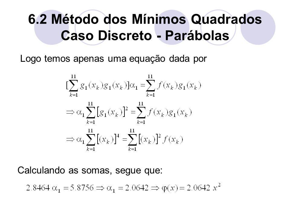 6.2 Método dos Mínimos Quadrados Caso Discreto - Parábolas Logo temos apenas uma equação dada por Calculando as somas, segue que: