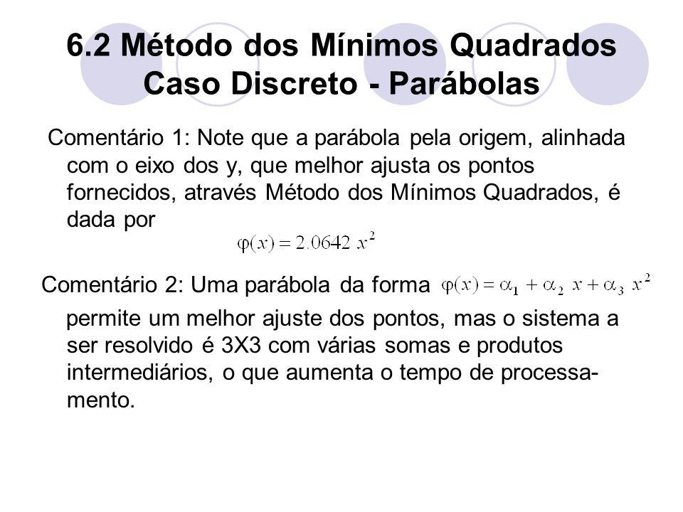 6.2 Método dos Mínimos Quadrados Caso Discreto - Parábolas Comentário 1: Note que a parábola pela origem, alinhada com o eixo dos y, que melhor ajusta