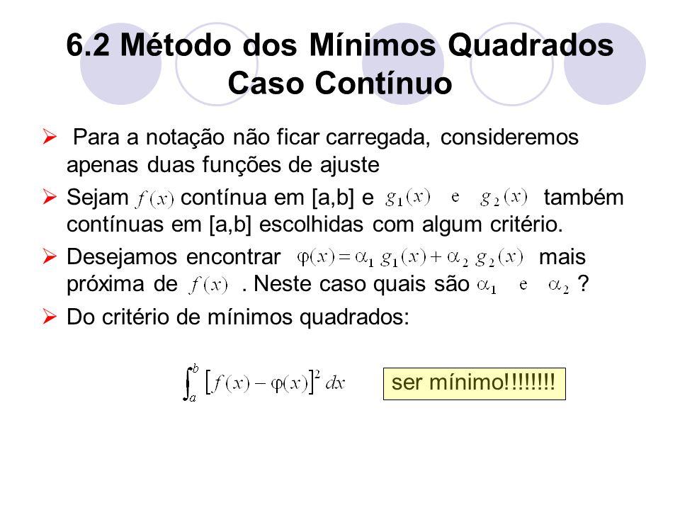 6.2 Método dos Mínimos Quadrados Caso Contínuo Para a notação não ficar carregada, consideremos apenas duas funções de ajuste Sejam contínua em [a,b]