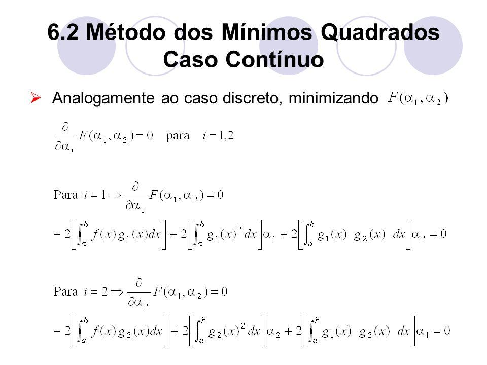 6.2 Método dos Mínimos Quadrados Caso Contínuo Analogamente ao caso discreto, minimizando