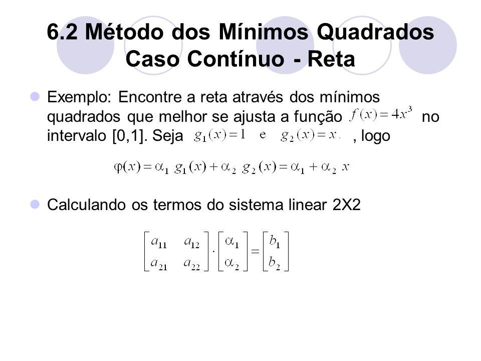 6.2 Método dos Mínimos Quadrados Caso Contínuo - Reta Exemplo: Encontre a reta através dos mínimos quadrados que melhor se ajusta a função no interval