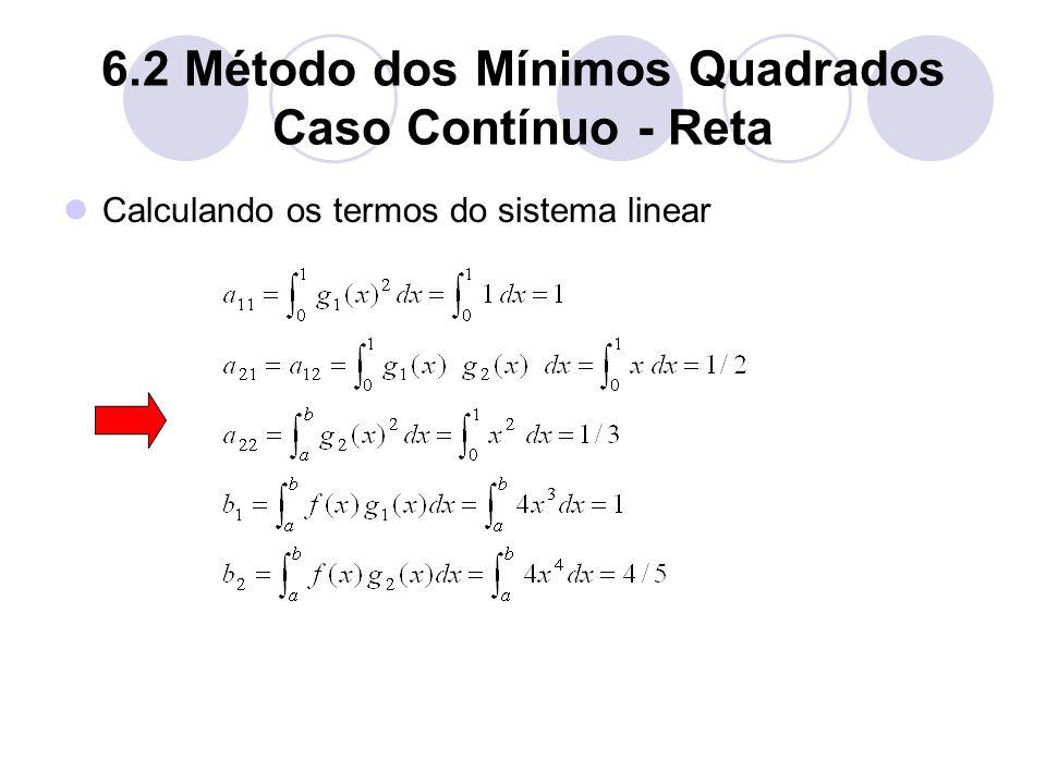 6.2 Método dos Mínimos Quadrados Caso Contínuo - Reta Calculando os termos do sistema linear