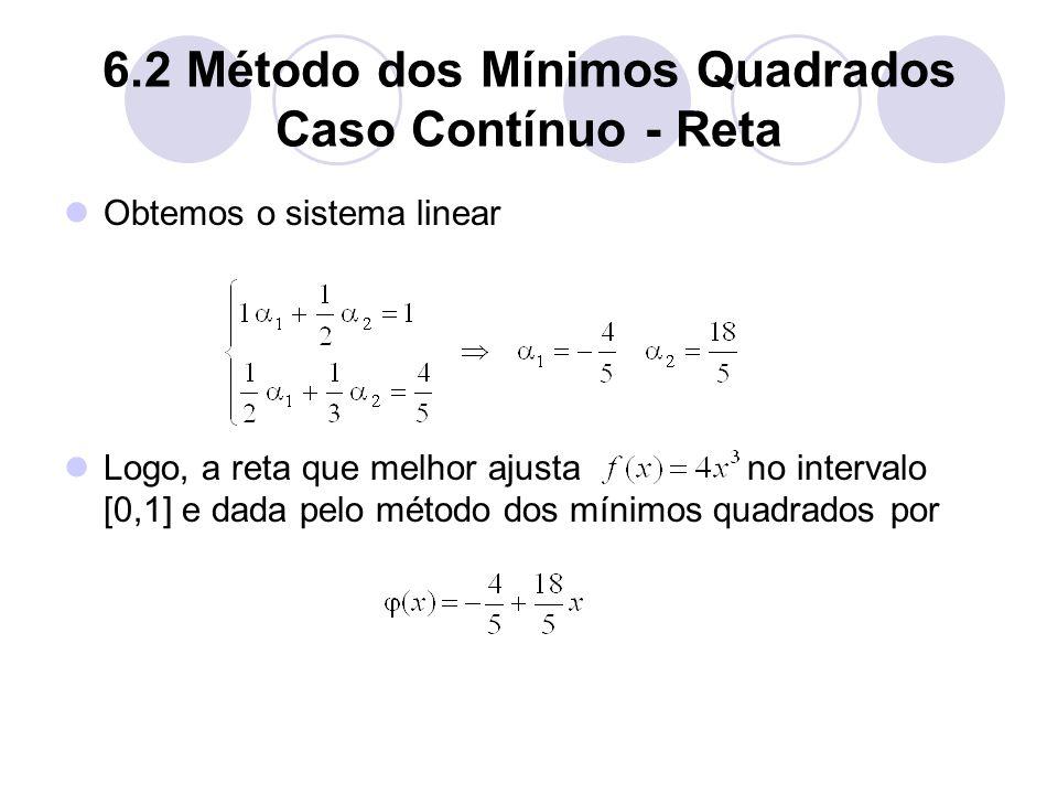 6.2 Método dos Mínimos Quadrados Caso Contínuo - Reta Obtemos o sistema linear Logo, a reta que melhor ajusta no intervalo [0,1] e dada pelo método do
