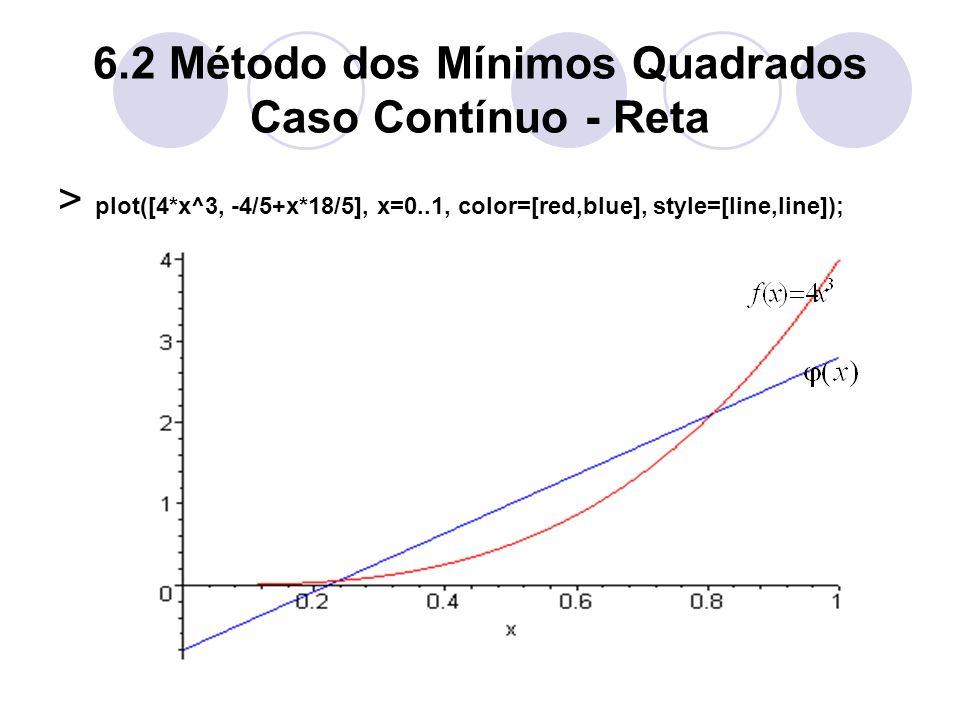 6.2 Método dos Mínimos Quadrados Caso Contínuo - Reta > plot([4*x^3, -4/5+x*18/5], x=0..1, color=[red,blue], style=[line,line]);