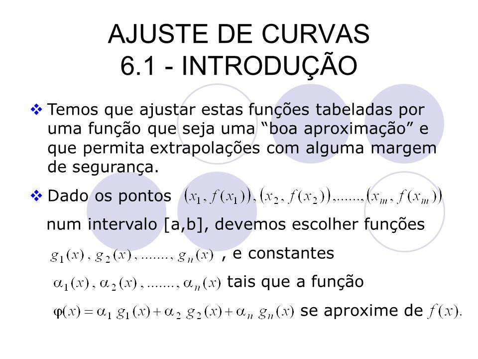 AJUSTE DE CURVAS 6.1 - INTRODUÇÃO Temos que ajustar estas funções tabeladas por uma função que seja uma boa aproximação e que permita extrapolações co