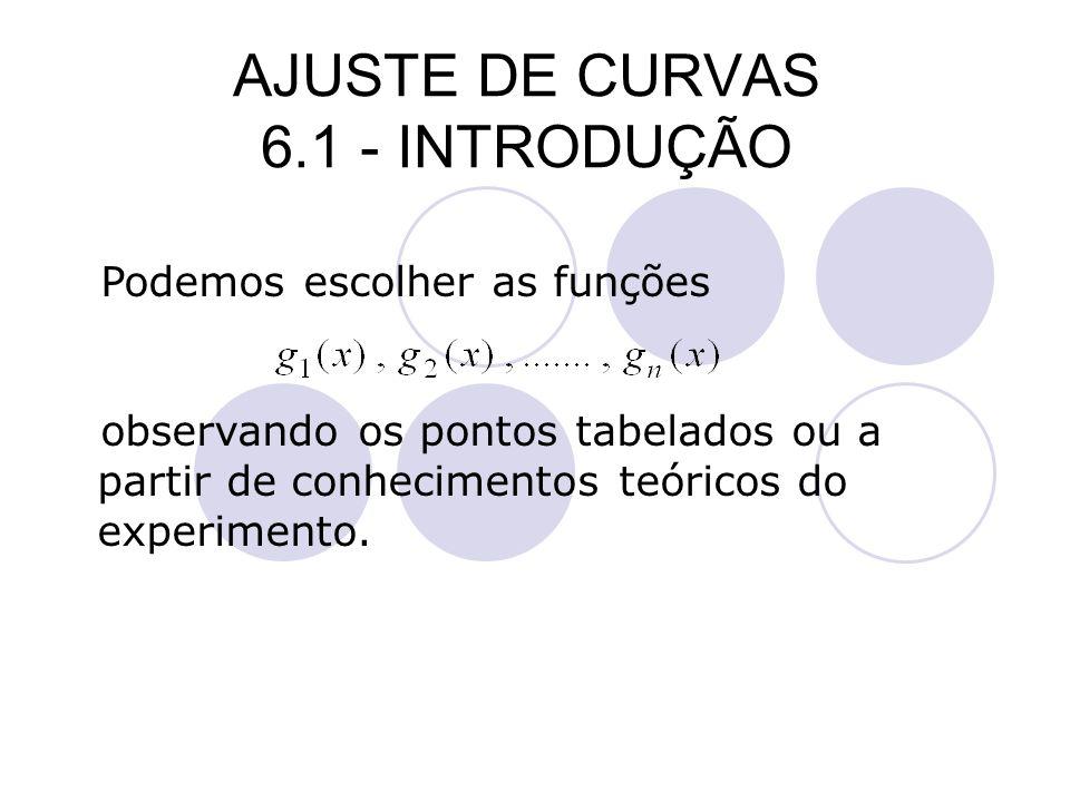 AJUSTE DE CURVAS 6.1 - INTRODUÇÃO Podemos escolher as funções observando os pontos tabelados ou a partir de conhecimentos teóricos do experimento.