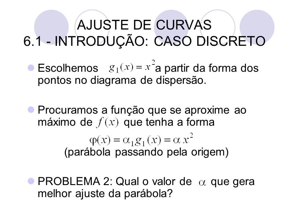 AJUSTE DE CURVAS 6.1 - INTRODUÇÃO: CASO DISCRETO Escolhemos a partir da forma dos pontos no diagrama de dispersão. Procuramos a função que se aproxime
