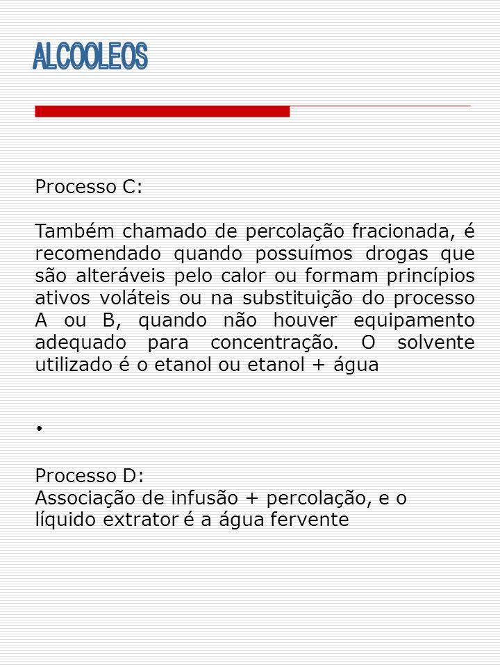 Processo C: Também chamado de percolação fracionada, é recomendado quando possuímos drogas que são alteráveis pelo calor ou formam princípios ativos v