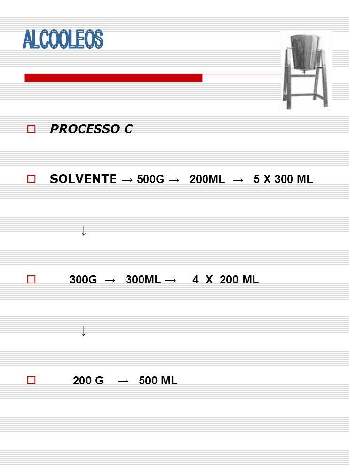 PROCESSO C SOLVENTE 500G 200ML 5 X 300 ML 300G 300ML 4 X 200 ML 200 G 500 ML