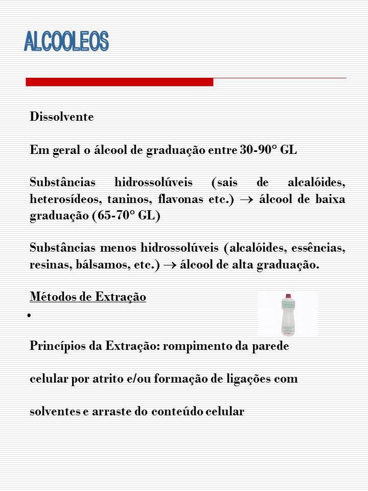 Dissolvente Em geral o álcool de graduação entre 30-90 GL Substâncias hidrossolúveis (sais de alcalóides, heterosídeos, taninos, flavonas etc.) álcool