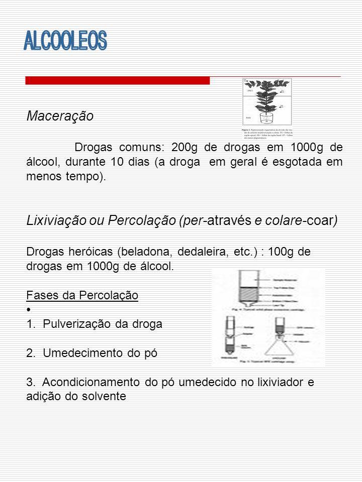 Maceração Drogas comuns: 200g de drogas em 1000g de álcool, durante 10 dias (a droga em geral é esgotada em menos tempo). Lixiviação ou Percolação (pe