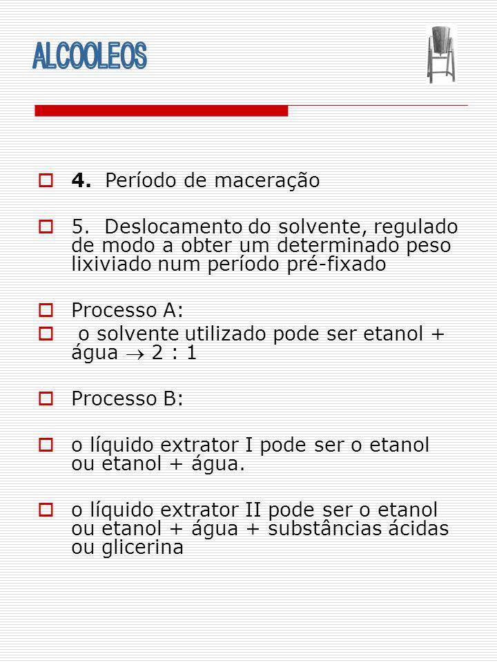 4. Período de maceração 5. Deslocamento do solvente, regulado de modo a obter um determinado peso lixiviado num período pré-fixado Processo A: o solve