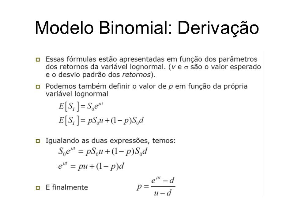 Modelo Binomial de CRR - Resumo