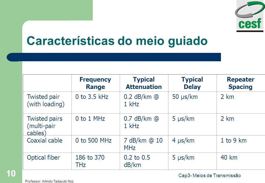 Professor: Arlindo Tadayuki Noji Cap3- Meios de Transmissão 10 Características do meio guiado Frequency Range Typical Attenuation Typical Delay Repeat