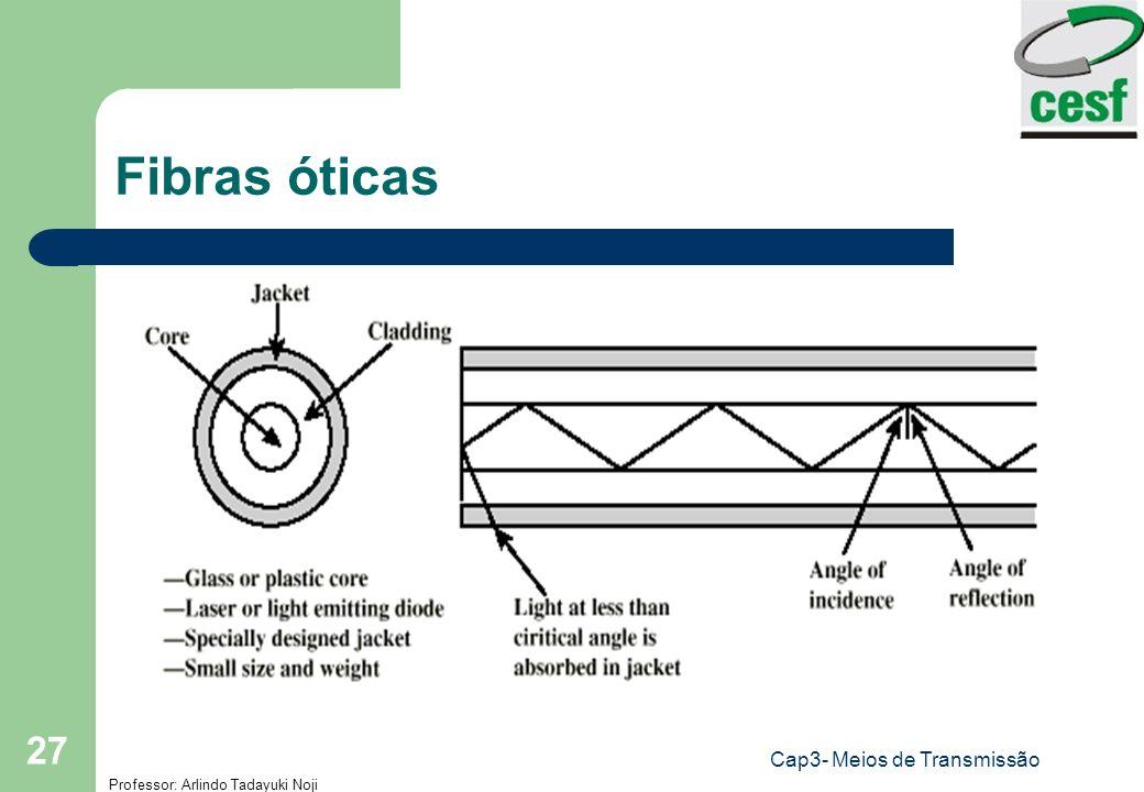 Professor: Arlindo Tadayuki Noji Cap3- Meios de Transmissão 27 Fibras óticas