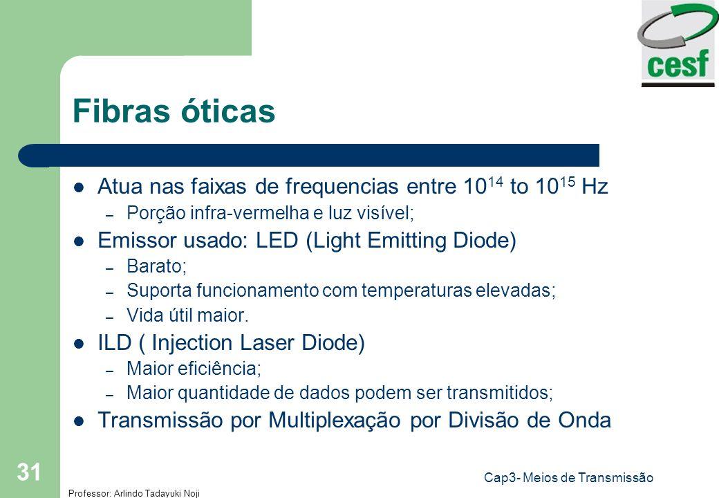 Professor: Arlindo Tadayuki Noji Cap3- Meios de Transmissão 31 Fibras óticas Atua nas faixas de frequencias entre 10 14 to 10 15 Hz – Porção infra-ver