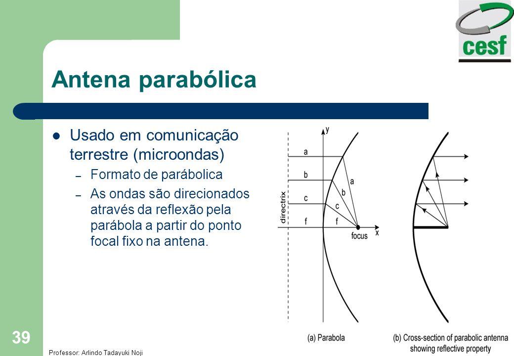 Professor: Arlindo Tadayuki Noji Cap3- Meios de Transmissão 39 Antena parabólica Usado em comunicação terrestre (microondas) – Formato de parábolica –