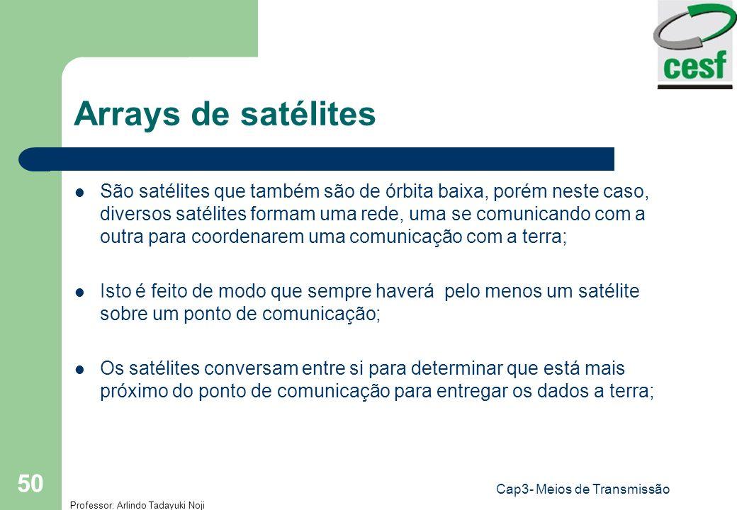 Professor: Arlindo Tadayuki Noji Cap3- Meios de Transmissão 50 Arrays de satélites São satélites que também são de órbita baixa, porém neste caso, div