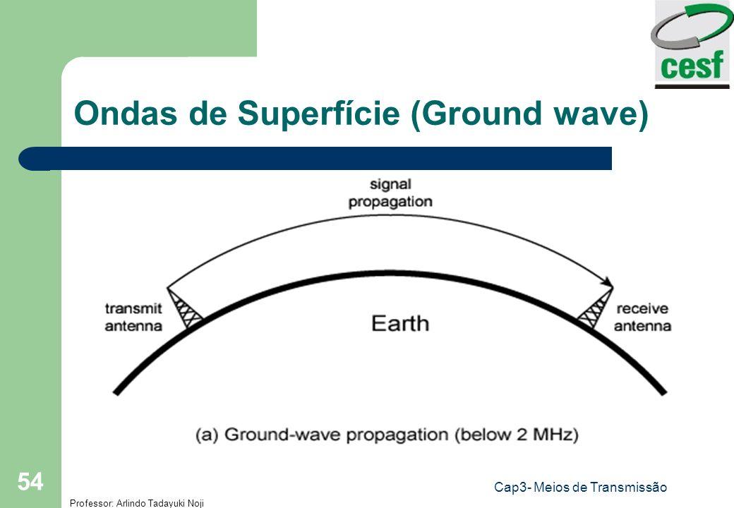 Professor: Arlindo Tadayuki Noji Cap3- Meios de Transmissão 54 Ondas de Superfície (Ground wave)