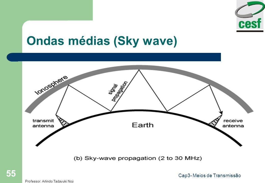 Professor: Arlindo Tadayuki Noji Cap3- Meios de Transmissão 55 Ondas médias (Sky wave)