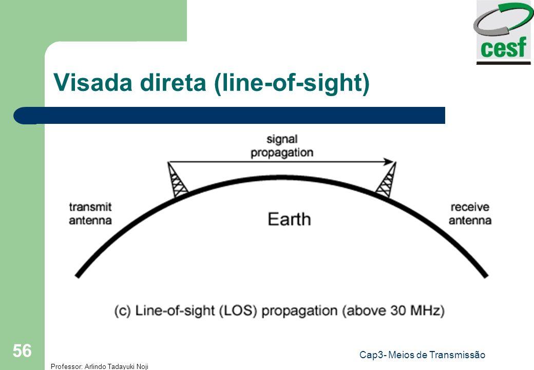 Professor: Arlindo Tadayuki Noji Cap3- Meios de Transmissão 56 Visada direta (line-of-sight)