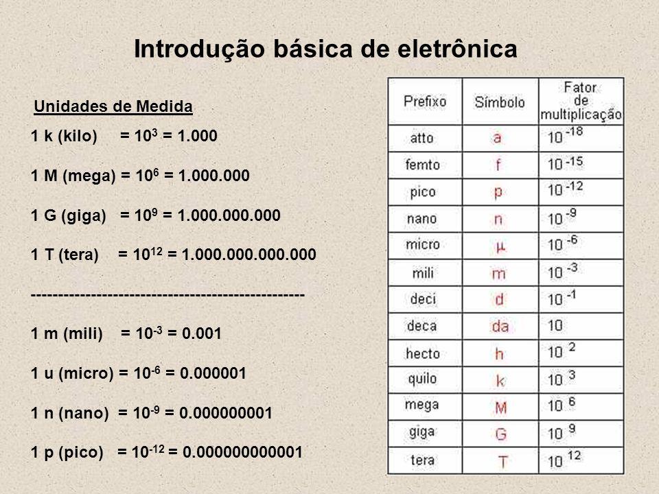 Introdução básica de eletrônica Unidades de Medida Na eletrônica: (resistores) 1000 Ω = 1k Ω 3.300 Ω = 3k3 Ω 1.200.000 Ω = 1M2 Ω (capacitores) 0.000000000018 F = 18 pF 0.0000001 F = 100 nF