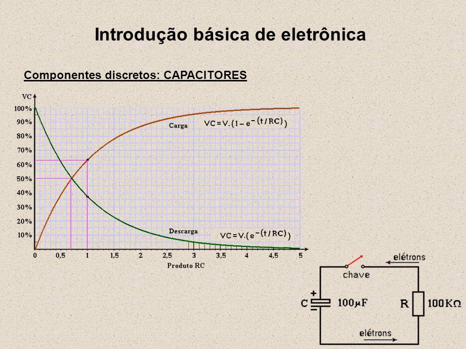 Componentes discretos: CAPACITORES Cerâmico – sem polaridade Eletrolítico – com polaridade