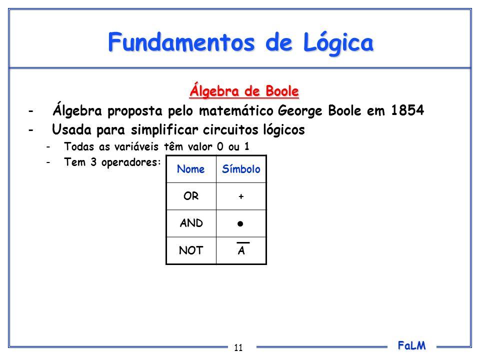 FaLM 11 Fundamentos de Lógica Álgebra de Boole -Álgebra proposta pelo matemático George Boole em 1854 -Usada para simplificar circuitos lógicos -Todas