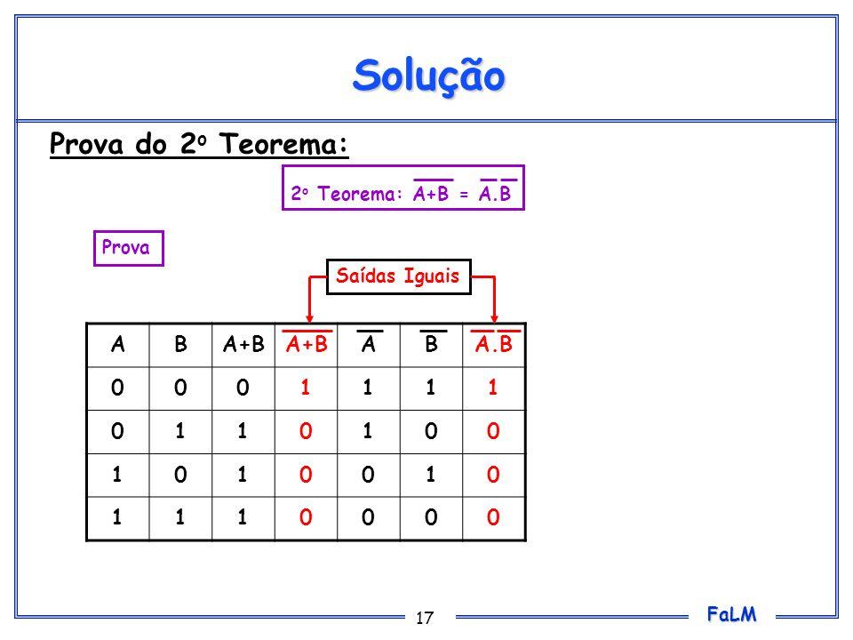 FaLM 17 Solução Prova do 2 o Teorema: ABA+B ABA.B 0001111 0110100 1010010 1110000 Saídas Iguais Prova 2 o Teorema: A+B = A.B