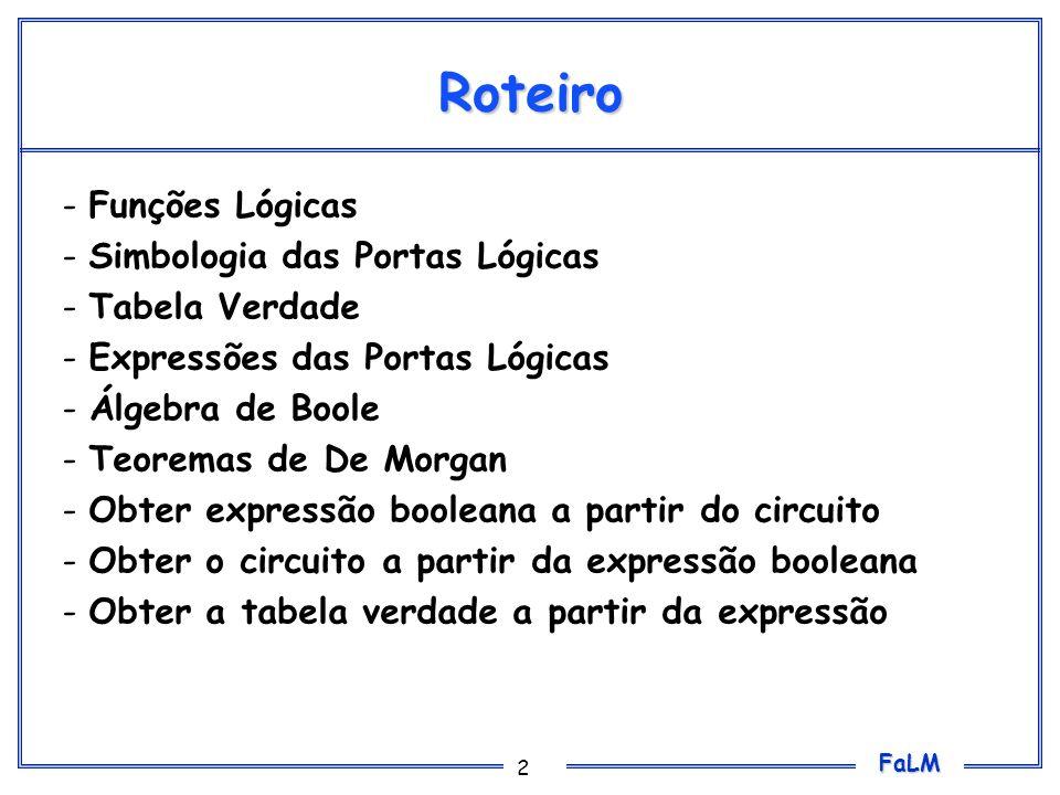 FaLM 2 -Funções Lógicas -Simbologia das Portas Lógicas -Tabela Verdade -Expressões das Portas Lógicas -Álgebra de Boole -Teoremas de De Morgan -Obter