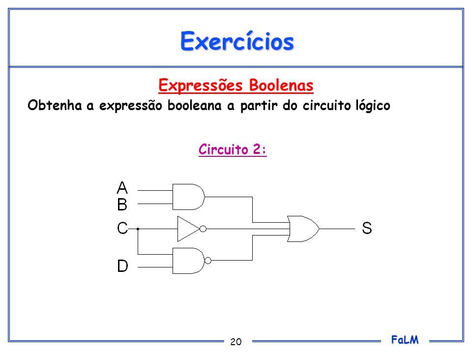 FaLM 20 Expressões Boolenas Obtenha a expressão booleana a partir do circuito lógico Exercícios Circuito 2: