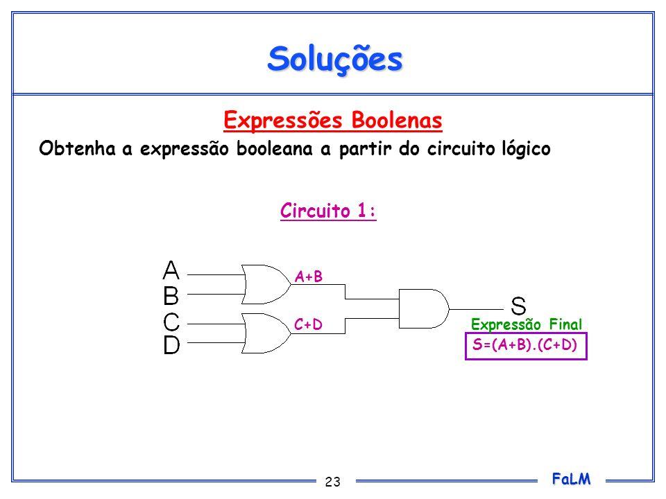 FaLM 23 Expressões Boolenas Obtenha a expressão booleana a partir do circuito lógico Soluções Circuito 1: A+B C+D S=(A+B).(C+D) Expressão Final