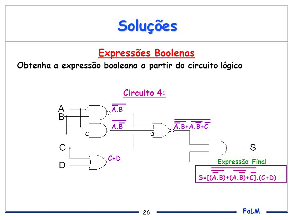 FaLM 26 Expressões Boolenas Obtenha a expressão booleana a partir do circuito lógico Soluções Circuito 4: A.B C+D A.B+A.B+C S=[(A.B)+(A.B)+C].(C+D) Ex