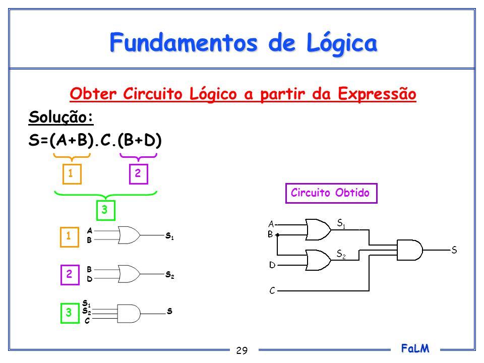 FaLM 29 Fundamentos de Lógica Obter Circuito Lógico a partir da Expressão Solução: S=(A+B).C.(B+D) 1 3 2 1 3 2 A B S1S1 B D S2S2 S1S1 S2S2 C S Circuit
