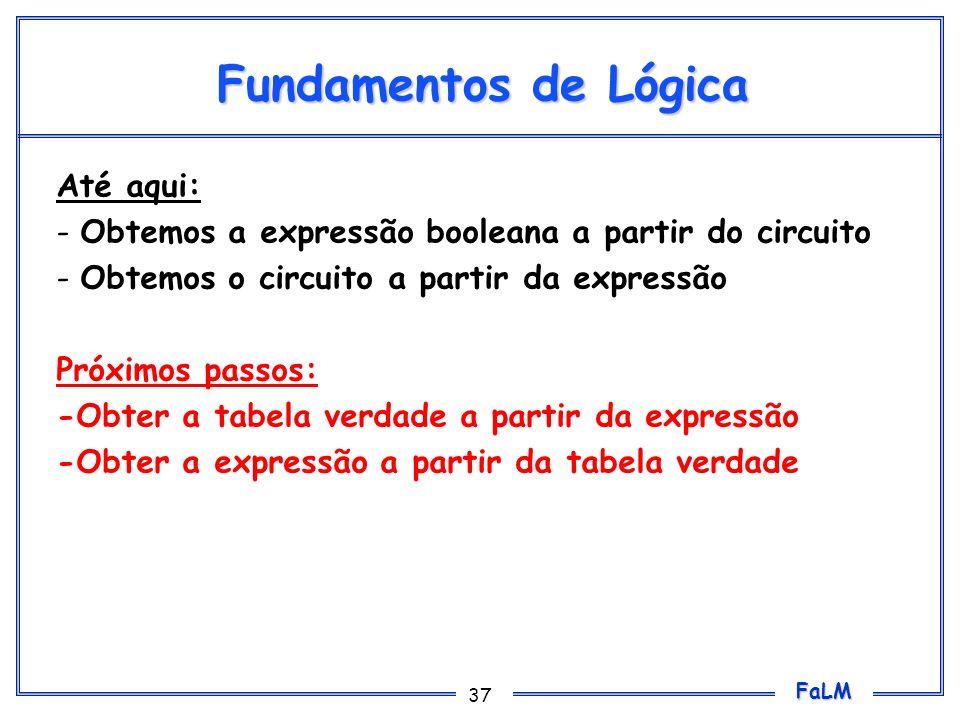 FaLM 37 Até aqui: -Obtemos a expressão booleana a partir do circuito -Obtemos o circuito a partir da expressão Próximos passos: -Obter a tabela verdad