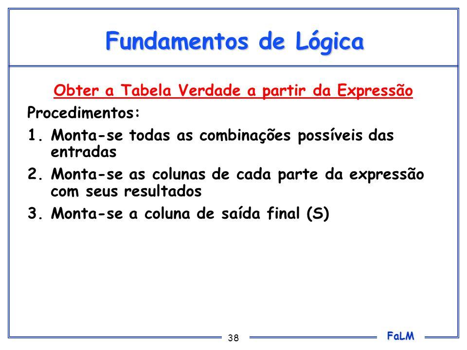 FaLM 38 Fundamentos de Lógica Obter a Tabela Verdade a partir da Expressão Procedimentos: 1.Monta-se todas as combinações possíveis das entradas 2.Mon