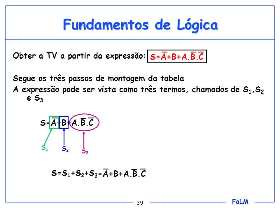 FaLM 39 Fundamentos de Lógica Obter a TV a partir da expressão: Segue os três passos de montagem da tabela A expressão pode ser vista como três termos