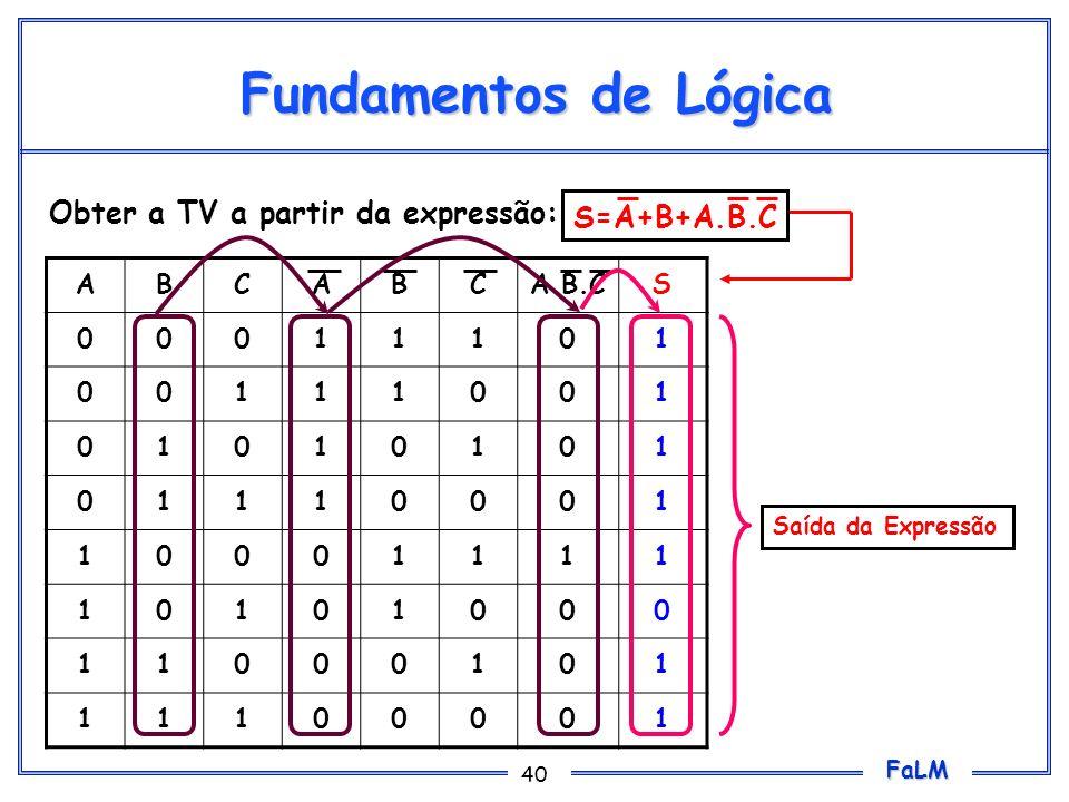 FaLM 40 Fundamentos de Lógica Obter a TV a partir da expressão: ABCABCA.B.CS 00011101 00111001 01010101 01110001 10001111 10101000 11000101 11100001 S