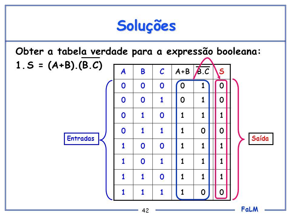 FaLM 42 Soluções Obter a tabela verdade para a expressão booleana: 1. S = (A+B).(B.C) ABCA+BB.CS 000010 001010 010111 011100 100111 101111 110111 1111