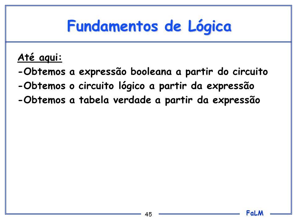 FaLM 45 Fundamentos de Lógica Até aqui: -Obtemos a expressão booleana a partir do circuito -Obtemos o circuito lógico a partir da expressão -Obtemos a