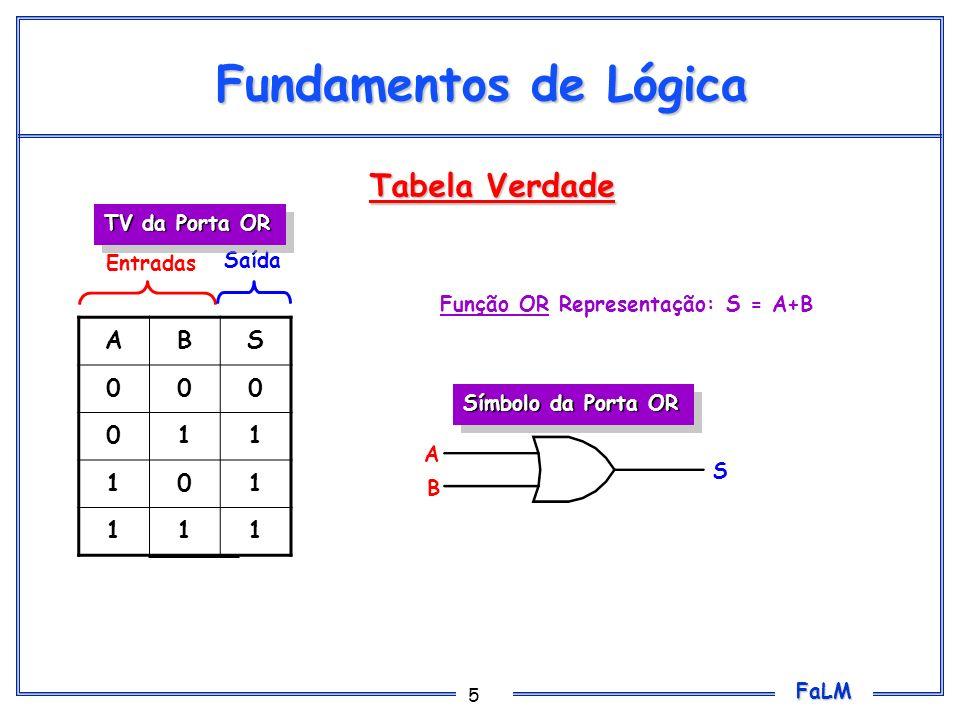 FaLM 5 Fundamentos de Lógica Tabela Verdade ABS 000 011 101 111 Entradas Saída Símbolo da Porta OR TV da Porta OR A B S Função OR Representação: S = A