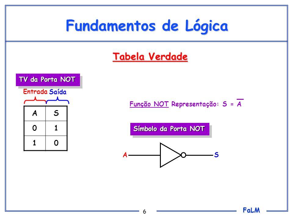 FaLM 6 Fundamentos de Lógica AS 01 10 Entrada Saída Símbolo da Porta NOT TV da Porta NOT AS Função NOT Representação: S = A Tabela Verdade