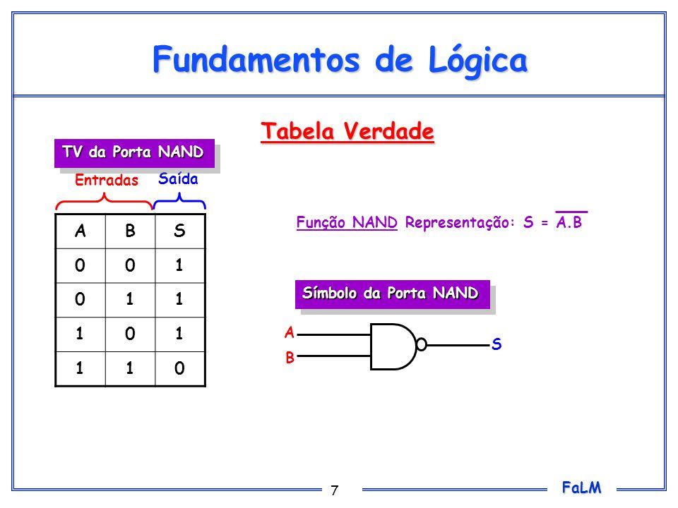 FaLM 7 Fundamentos de Lógica ABS 001 011 101 110 Entradas Saída Símbolo da Porta NAND TV da Porta NAND A B S Função NAND Representação: S = A.B Tabela