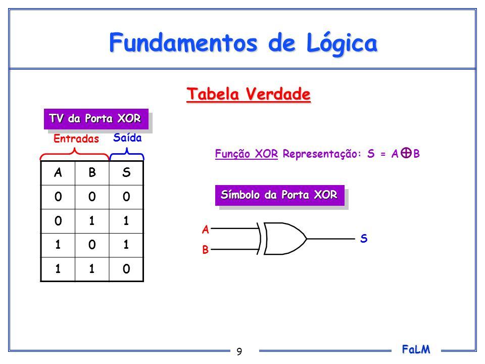 FaLM 9 Fundamentos de Lógica ABS 000 011 101 110 Entradas Saída Símbolo da Porta XOR TV da Porta XOR A B S Função XOR Representação: S = A B Tabela Ve