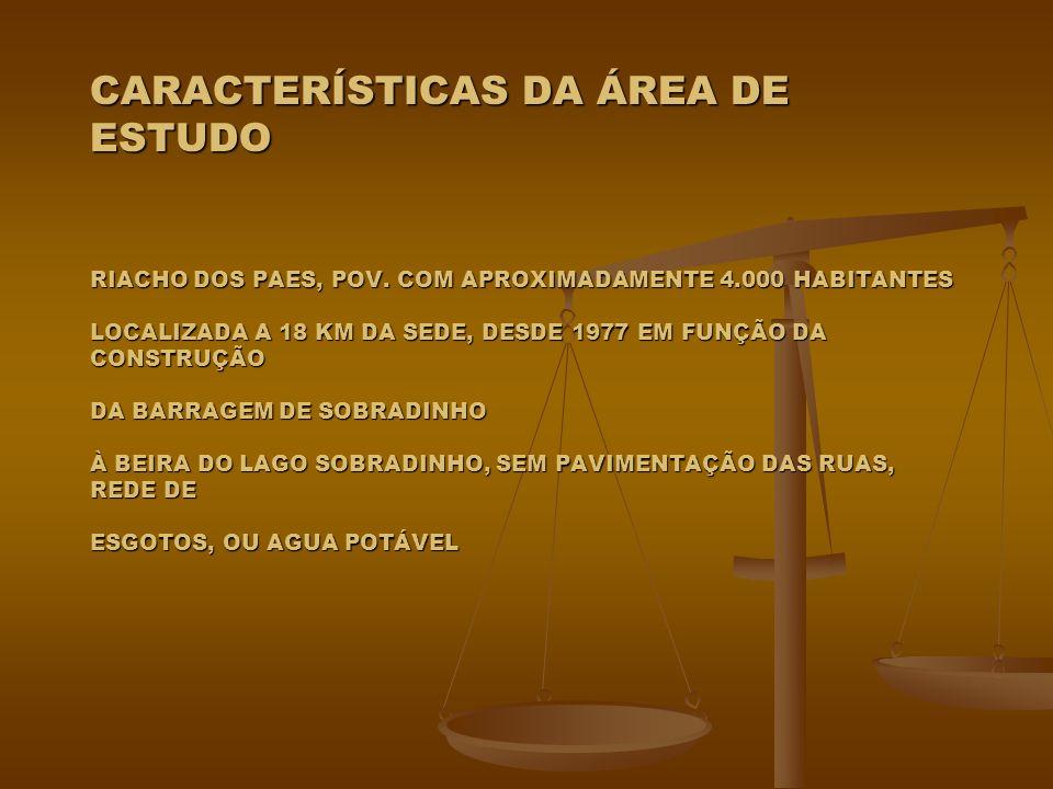 CARACTERÍSTICAS DA ÁREA DE ESTUDO RIACHO DOS PAES, POV. COM APROXIMADAMENTE 4.000 HABITANTES LOCALIZADA A 18 KM DA SEDE, DESDE 1977 EM FUNÇÃO DA CONST