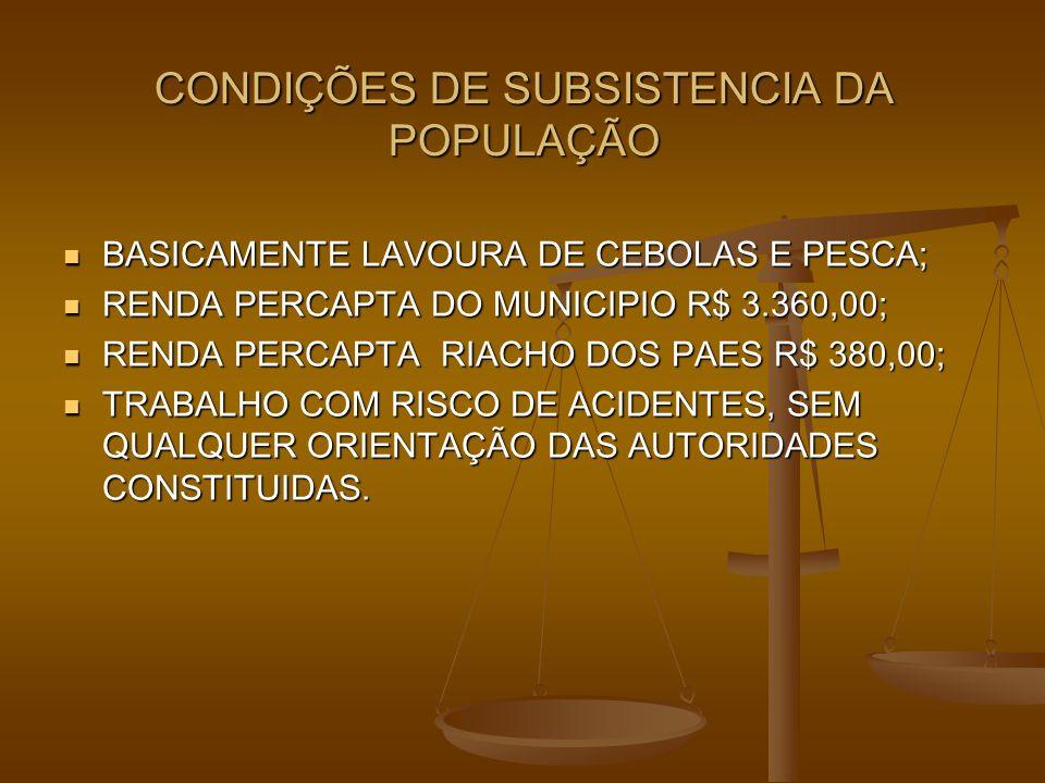 CONDIÇÕES DE SUBSISTENCIA DA POPULAÇÃO BASICAMENTE LAVOURA DE CEBOLAS E PESCA; BASICAMENTE LAVOURA DE CEBOLAS E PESCA; RENDA PERCAPTA DO MUNICIPIO R$